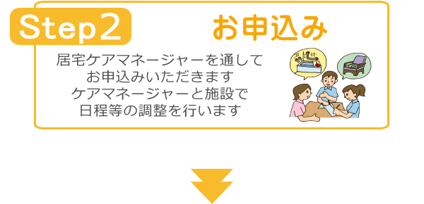 step2_ss